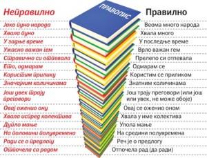 Табела језичких правила